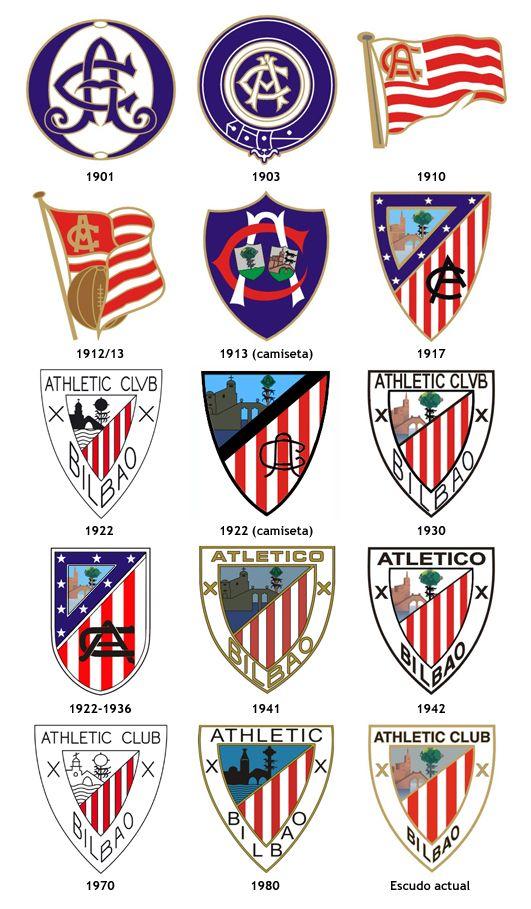 Cronología del escudo del Athletic Club Bilbao 311f350fce8d4