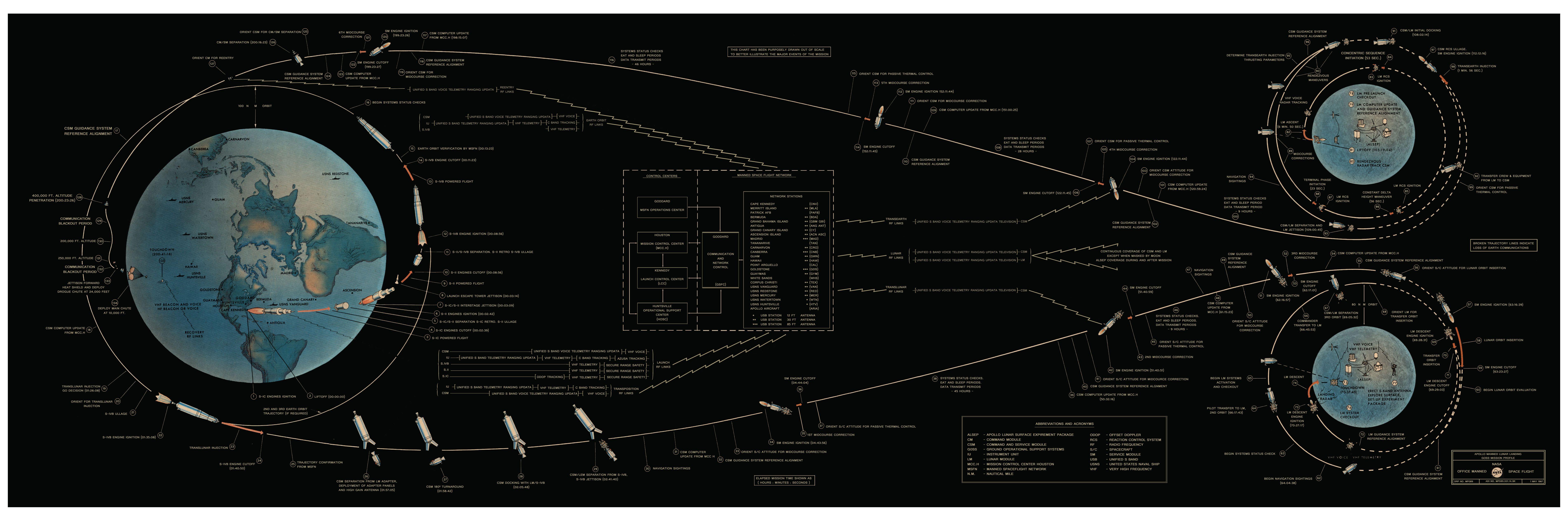 apollo 11 space exploration - photo #43