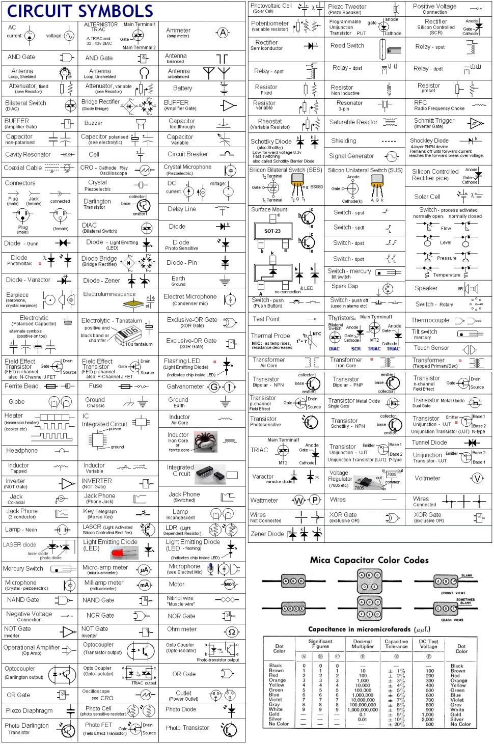 Printable Wiring Diagram Symbols | Wiring Diagram on