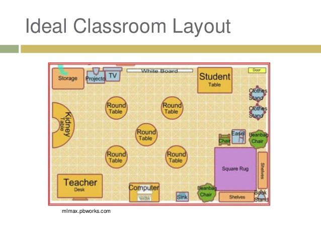 Image Result For Classroom Arrangement Diagrams For Special Education Classroom Seating Arrangements Classroom Arrangement Classroom Layout