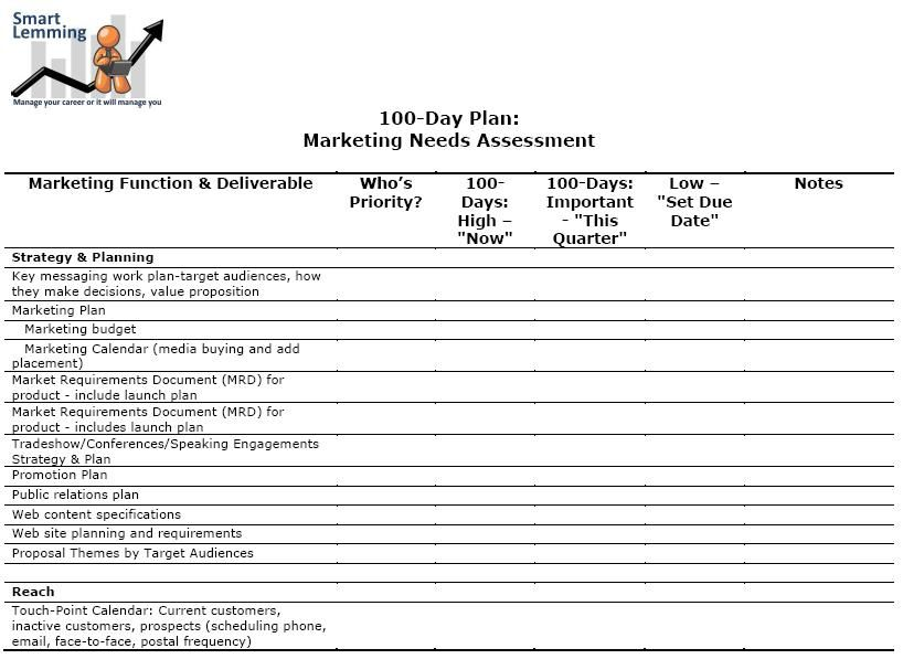 Marketing Needs Assessment Sample Marketing Assessment