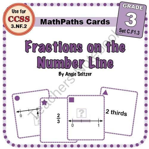 graphic regarding Fractions on a Number Line Game Printable referred to as Quality 3 Fractions upon the Amount Line Sport Match Playing cards