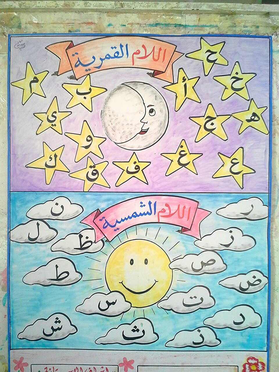 اللام الشمسية واللام القمرية Learning Arabic Islamic Kids Activities Arabic Kids