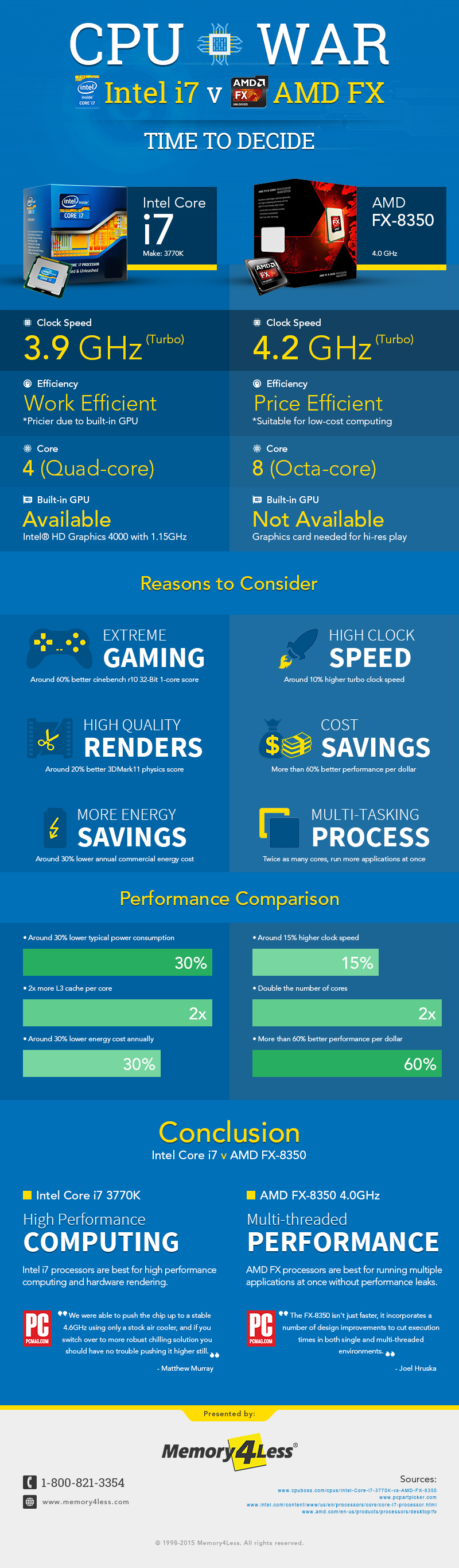 Intel or AMD: The CPU War Continues  Check out their
