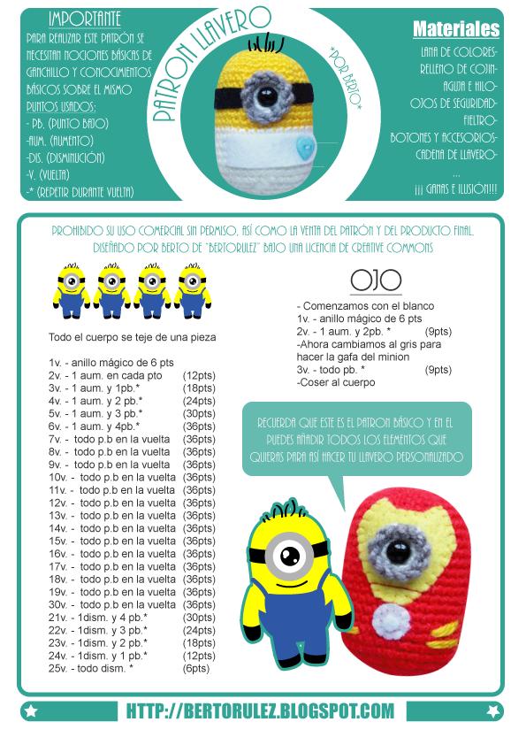 patron-llaveros.png (595×842) | amiguru | Pinterest | Amigurumi and ...