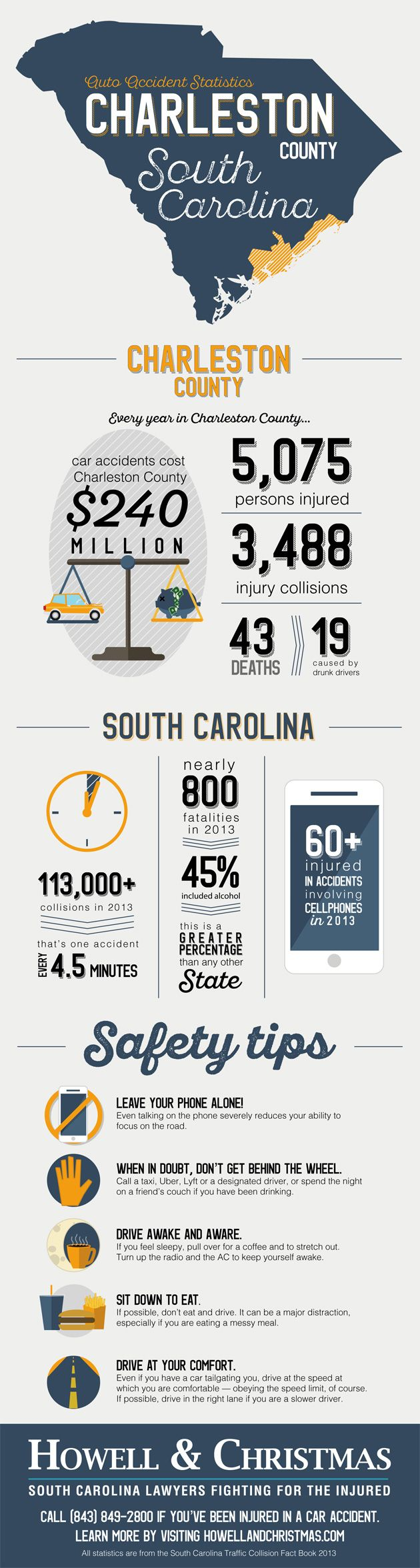 Learn the surprising impact that hundreds of thousands of car accidents have on South Carolina's finances every year, and how you can avoid adding to it.