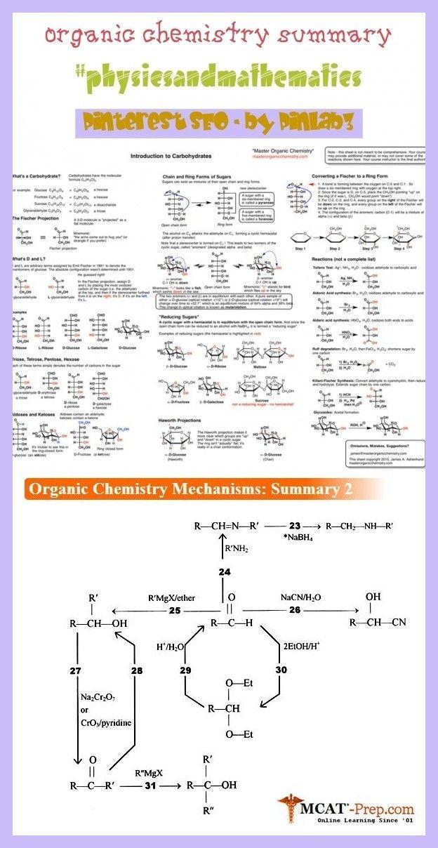 organic chemistry summary  organic  chemistry  summary