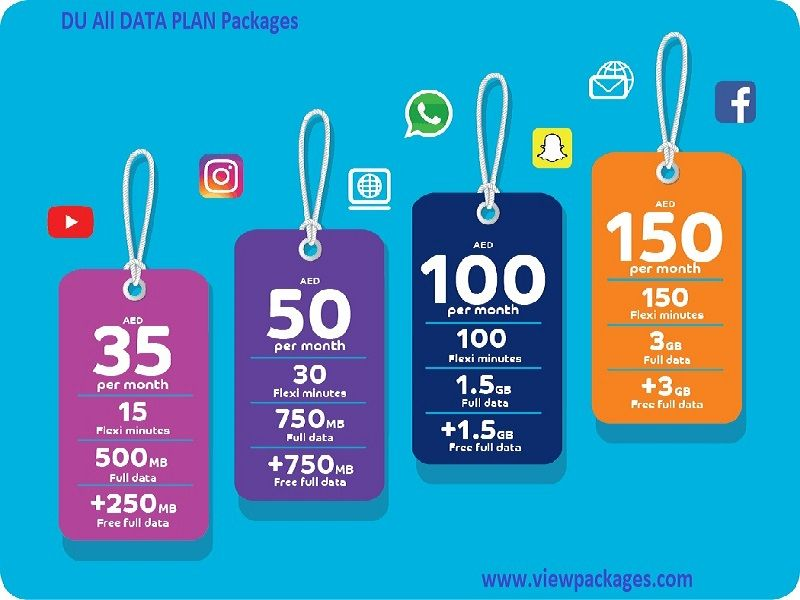 Pin On Mobile Network Packages
