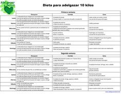 Como hacer para adelgazar 10 kilos