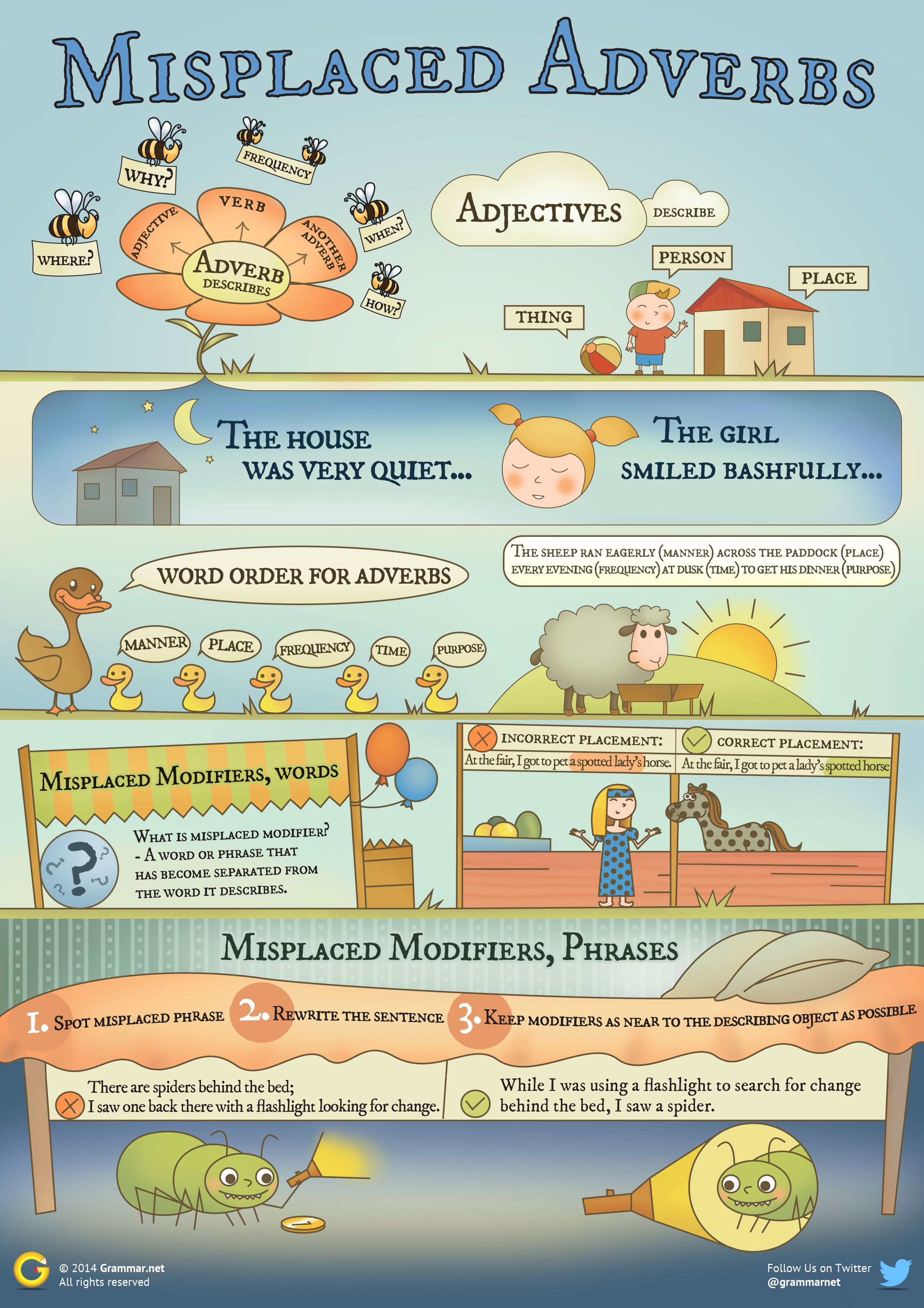 Pin By Radio Duong On English Learning And Teaching