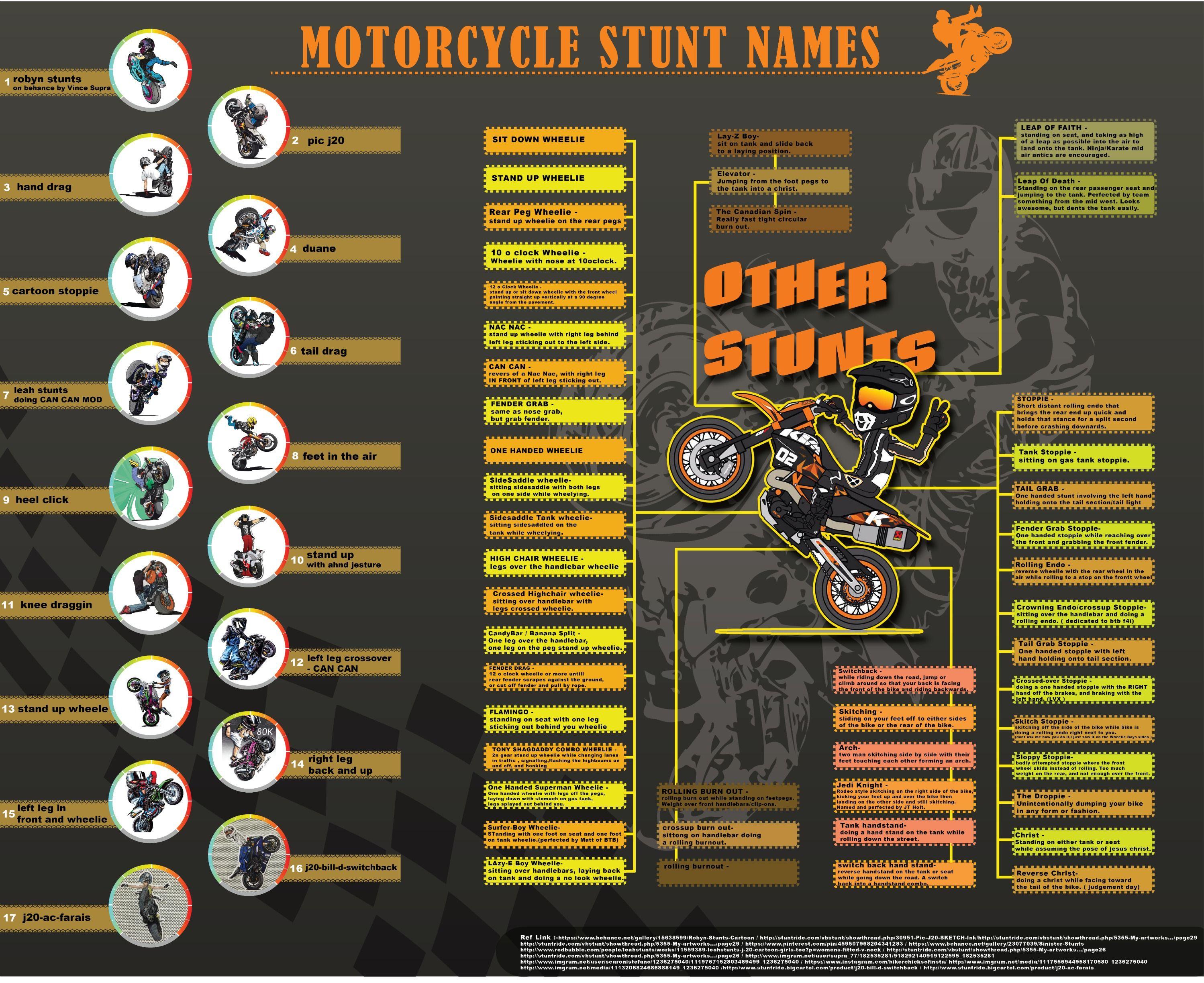 Motorcycle Stunt Names Stunts Stunt Bike Infographic