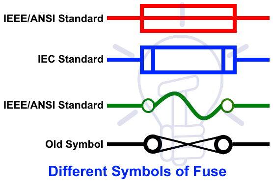 Fuse And Types Of Fuses Construction Operation Applications Fuses Old Symbols Different Symbols