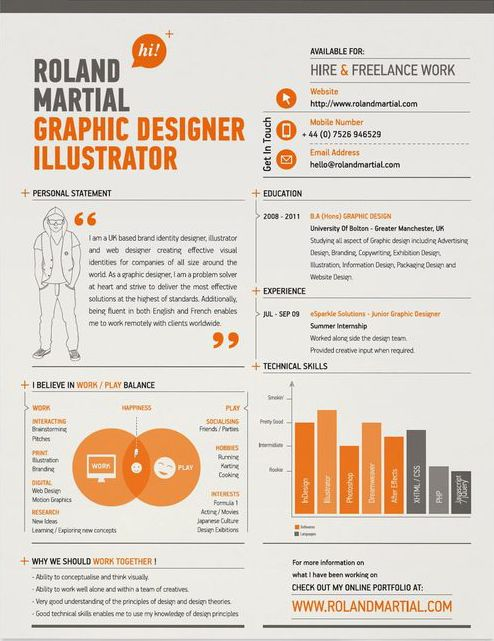 by Roland Martial More creative resumes on the link Selft - creative resume templates