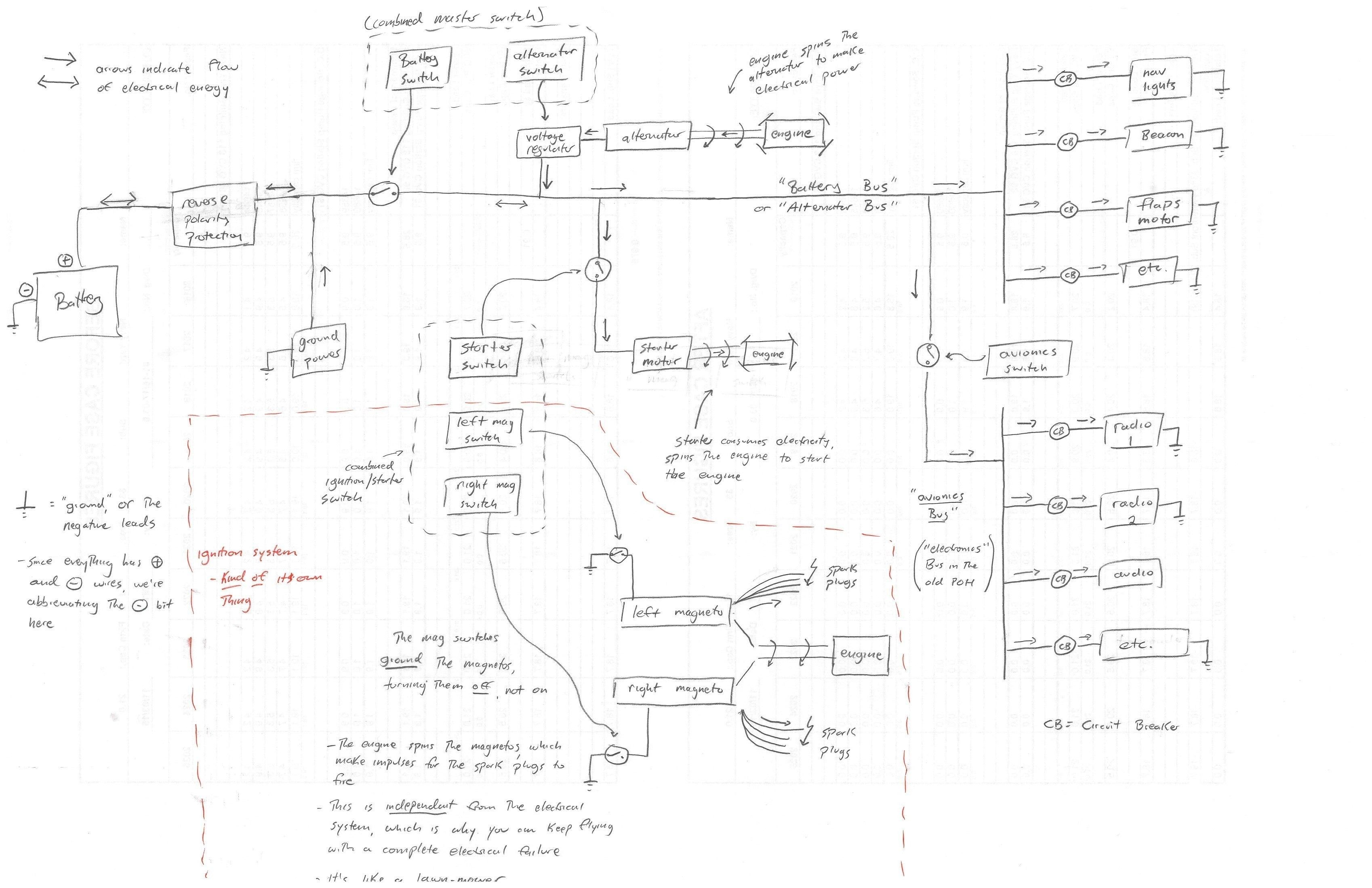 New Fire Alarm System Wiring Diagram Diagramsample