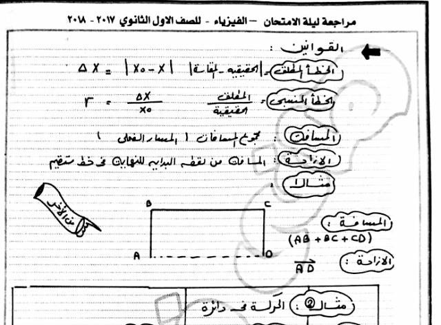 مراجعة ليلة امتحان الفيزياء للصف الاول الثانوى منهج جديد للاستاذ هانى فرحات Physics Exam First Grade