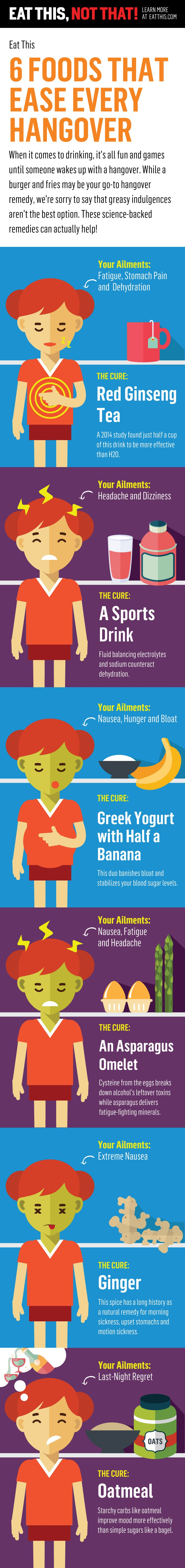 6 foods that ease every hangover [infographic] | pinterest | cure