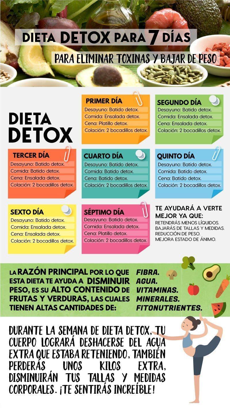 dietas desintoxicantes para bajar de peso en una semana