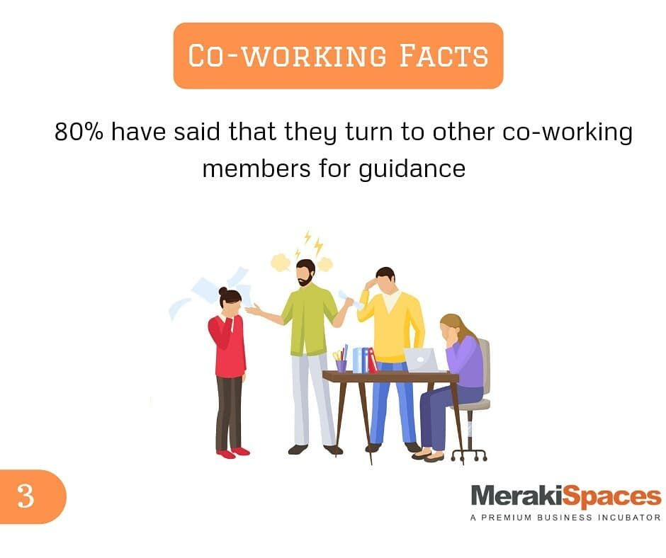 Work Along With People You Can Always Look Up Around For Guidance At Merakispaces Visit Our Website Www Merakispaces C Work Space Start Up Guidance