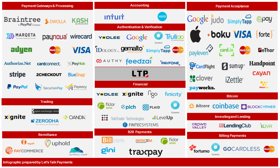 Open Banking Standard When Sharing Is Caring Fintech Fintech