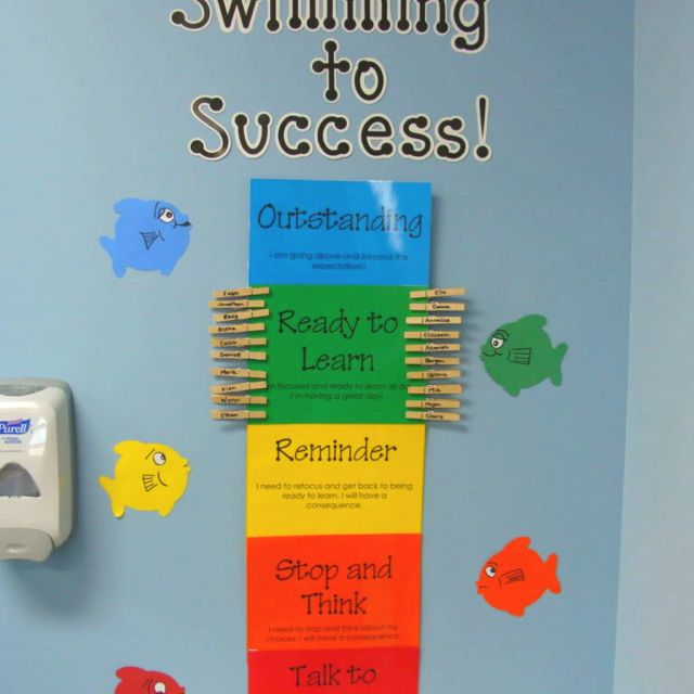 good idea to use as reading tracker theme with small fish