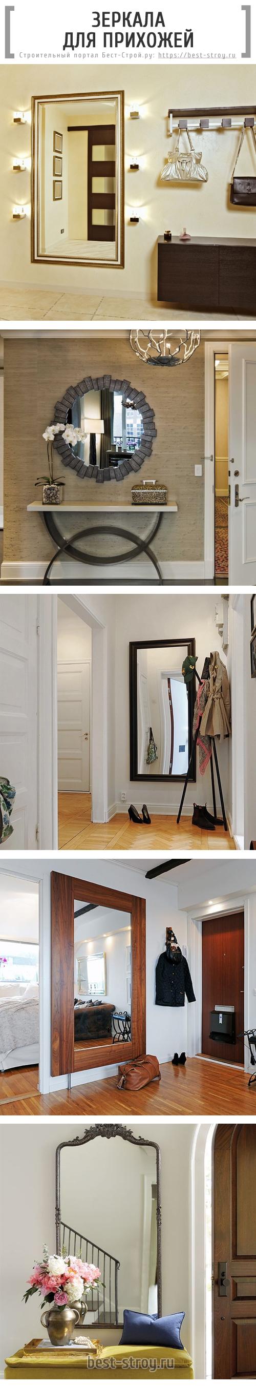 Зеркала в интерьере гостиной, прихожей, спальне и ванной ...