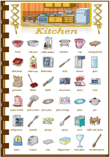 HOUSE AND FURNITURE. HOUSE AND FURNITURE   English  Learning english and Language