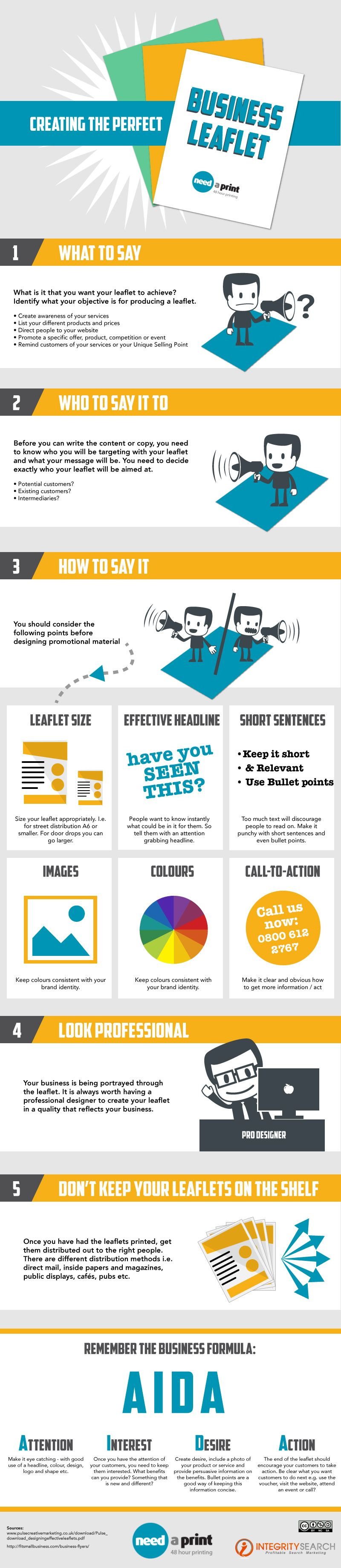 Creating The Perfect Business Leaflet