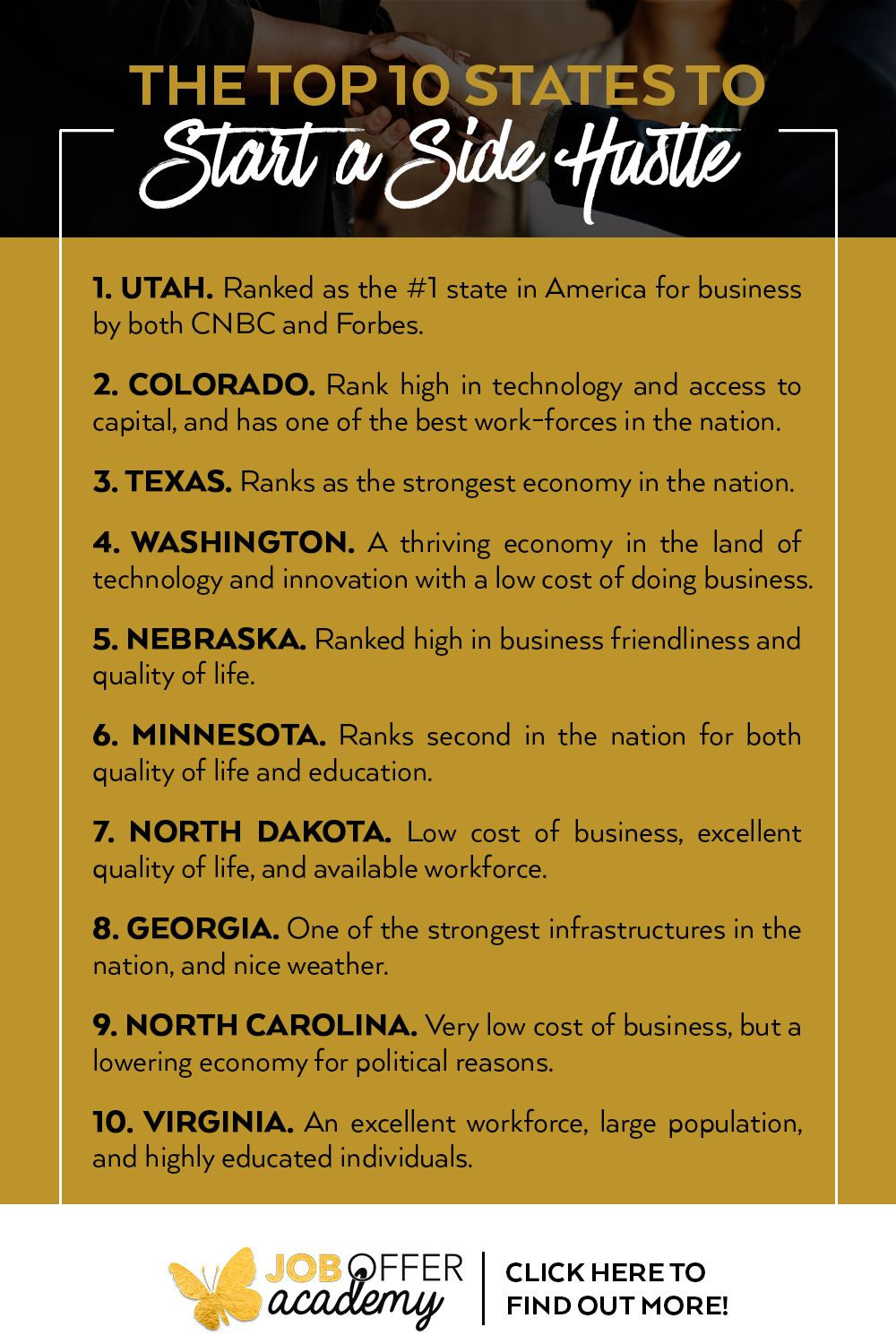 The Top 10 States To Start A Side Hustle Side Hustle Resume Advice Starting A Business