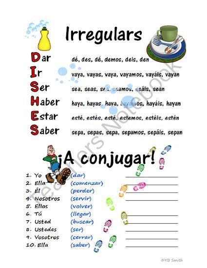 Irregular Present Tense Subjunctive Learning Spanish Subjunctive Spanish Spanish Vocabulary Spanish subjunctive practice worksheets