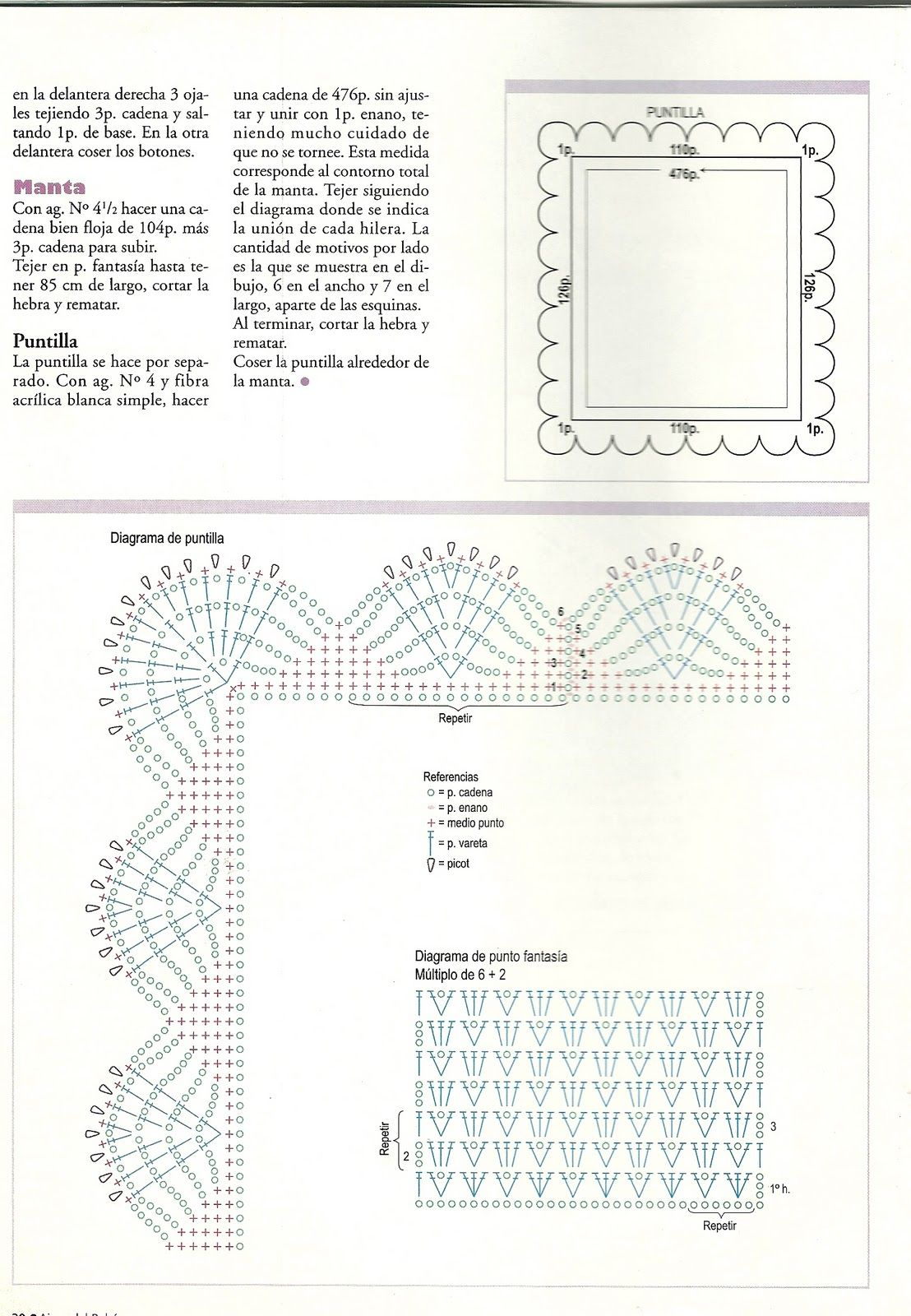 100pretejiendo: patrones crochet | Knitting | Pinterest | Patrones ...