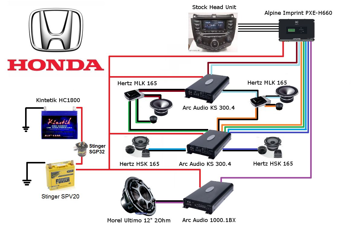 Car Audio Crossover Wiring Diagrams - Wiring Diagram For A 1979 Ford F150  for Wiring Diagram SchematicsWiring Diagram Schematics
