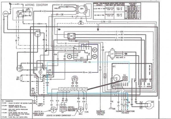 Diagram Transformer Wiring Diagram For Rheem Gas Furnace Full Version Hd Quality Gas Furnace H4wiringdiagram Triestelive It