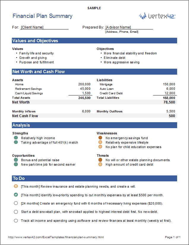 Download The Financial Plan Summary From Vertex42.com