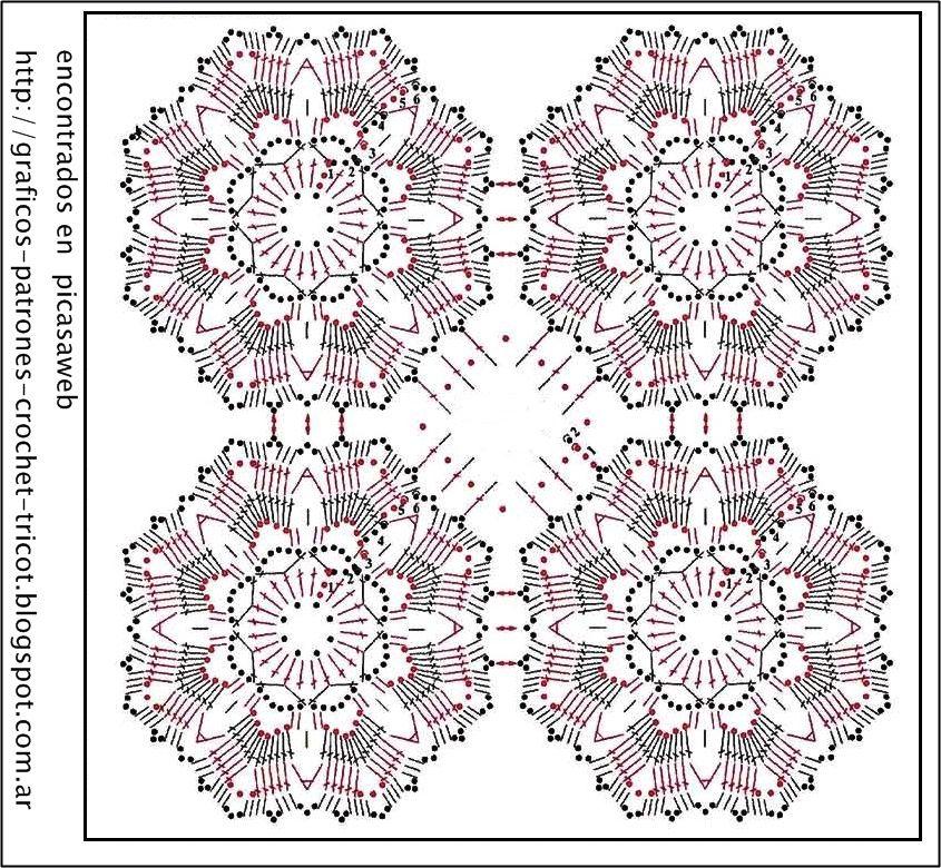 CROCHET - GANCHILLO - PATRONES - GRAFICOS: VESTIDO CROCHET | Crochet ...