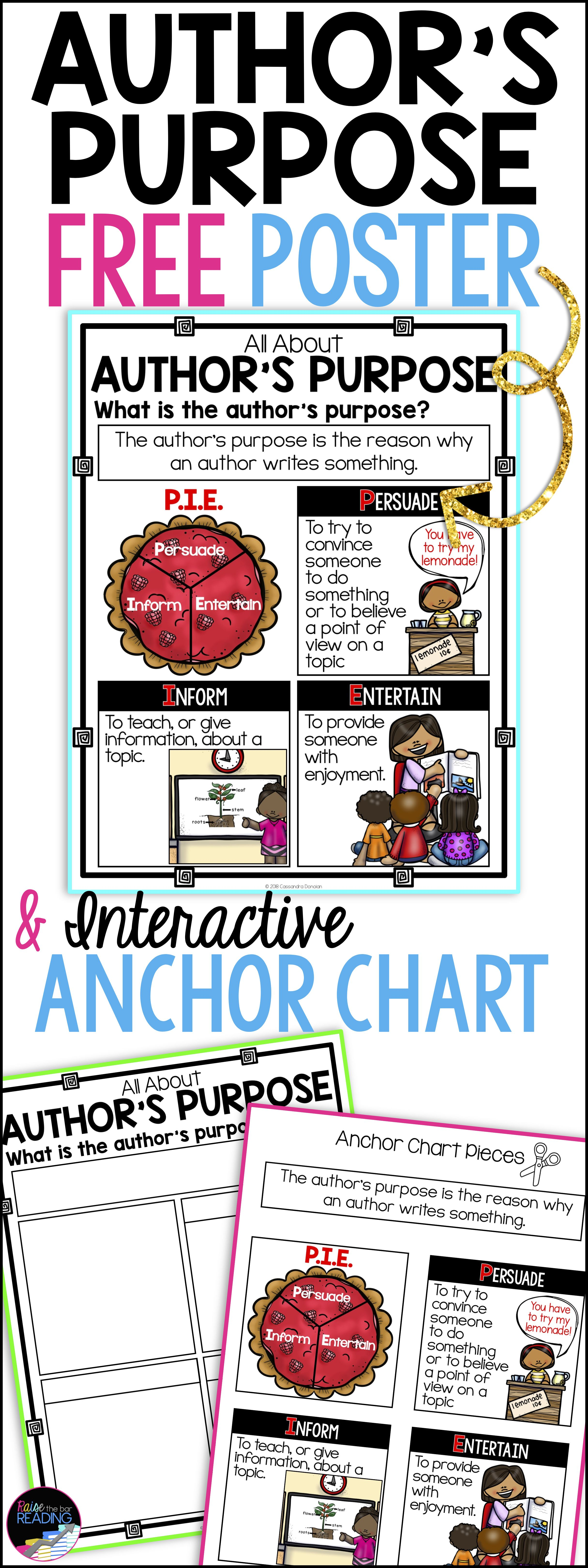 Free Nonfiction Poster Author S Purpose Poster Amp Author S