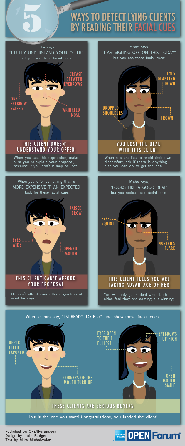 5 Ways To Tell If Your Client Is Lying