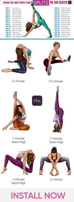 Photo of How do I get into the splits in 28 days? – Yoga & fitness