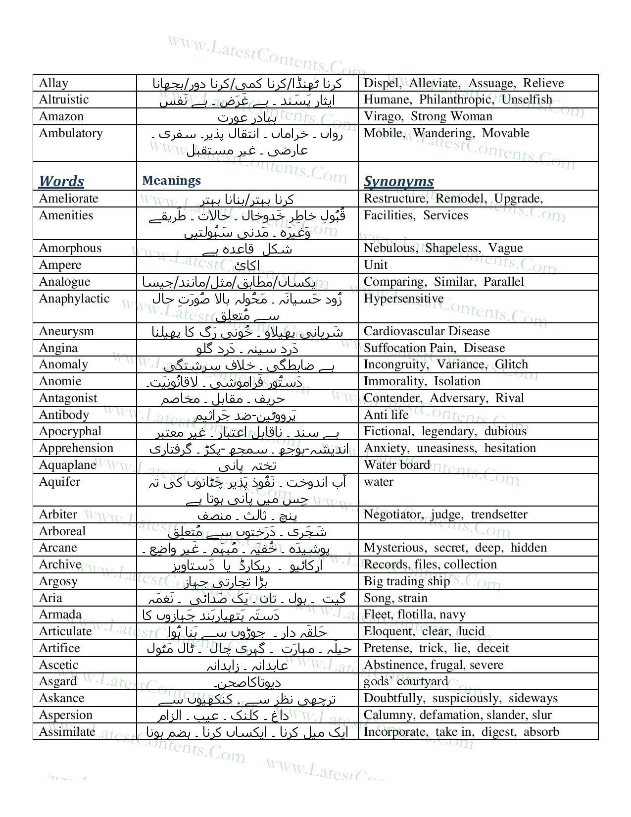 Vocabulary List Page 002