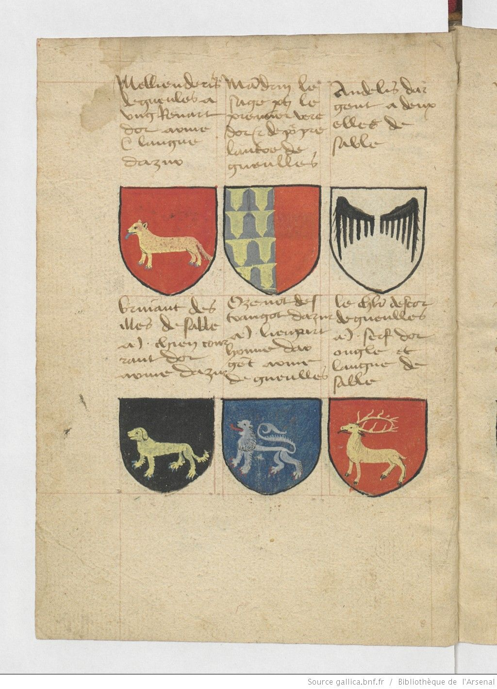 Knights Of The Round Table Wiki It Sunt Names Weapons And Coats Of Arms Of Companions Knights Of