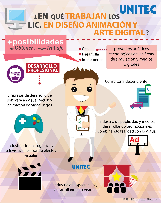 Un Licenciado en Diseño, Animación y Arte Digital es aquel ...