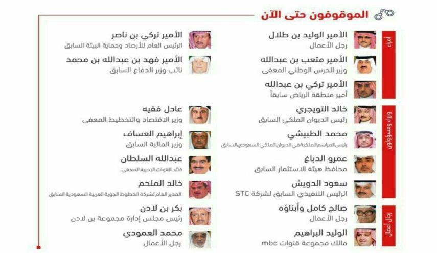 شبکه الکوثر فهرست شاهزادگان و مقامات بازداشت شده سعودی منتشر شد بیروت الکوثر لیستی از شخصیت های سعودی که به موجب فرمان مبارزه با ف Screenshots Tala Shopping