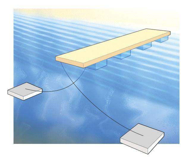 Un Quai Flottant A Faire Soi Meme Renovation Bricolage Floating Dock Floating House Camping Projects