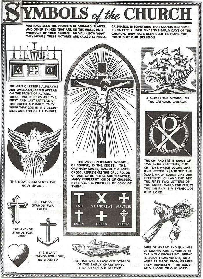 Traditional Catholic Diagrams of the Faith From a Bygone Era | All
