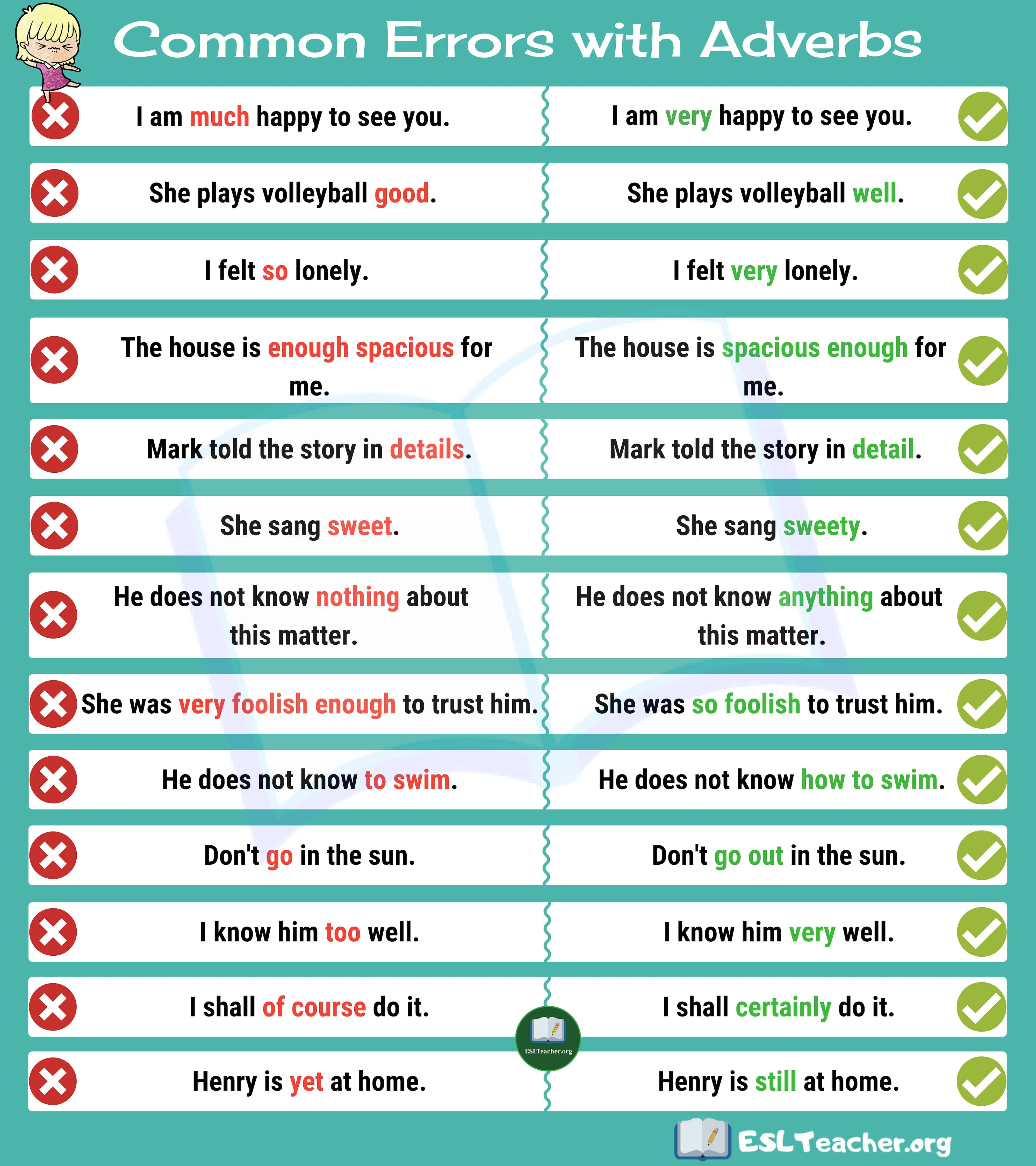 Common Mistakes With Adverbs Common Grammar Mistakes Grammar Mistakes Adverbs [ 4500 x 4000 Pixel ]