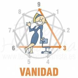 Eneatipo 3 Vanidad El Triunfador Eneagrama Inteligenci Emocional Coaching Sistemico