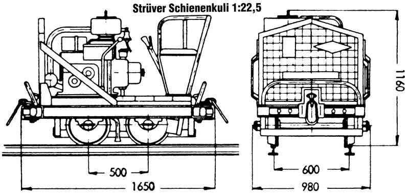Zeichnungen Krohnke Lorenknecht & Struver Schienenkuli