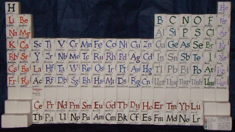 Origami Periodic Table by manilafolderdeviantart on @deviantART - new periodic table jefferson lab
