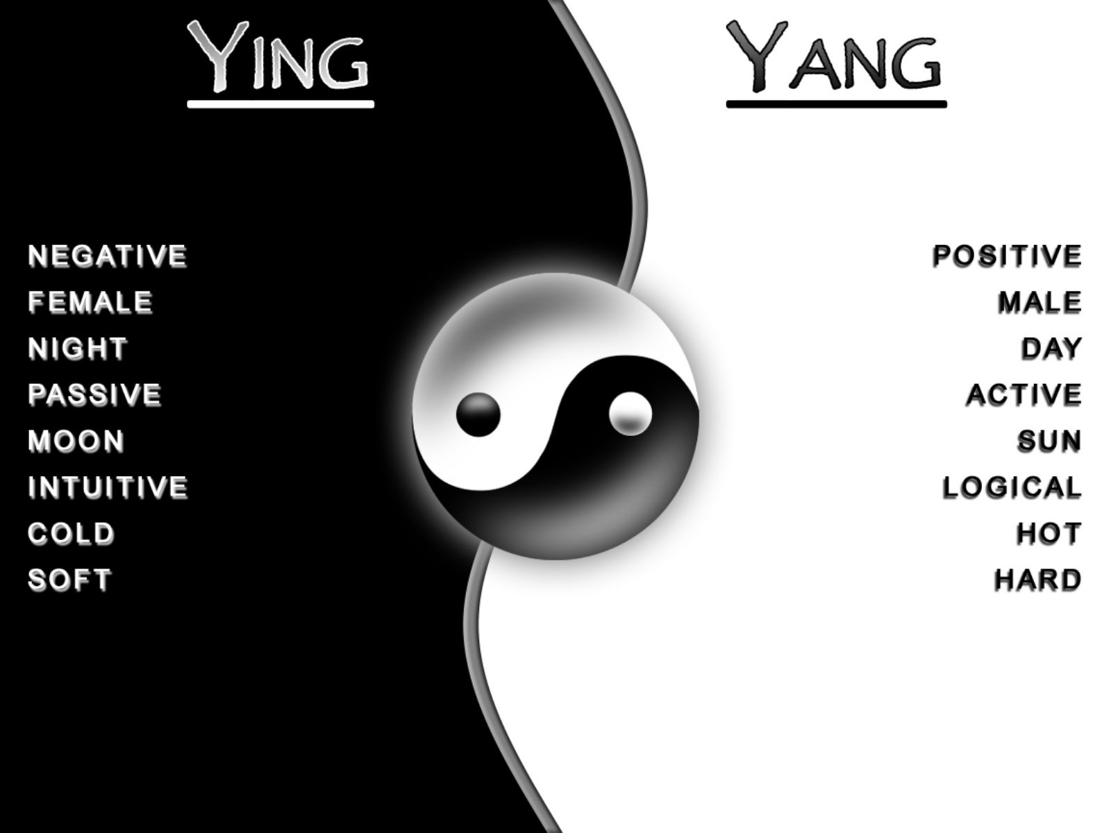 Yin yang iphone wallpaper tumblr - Yin Yang As An Association With Right Left Brain And Female Male