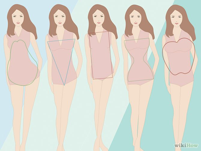 """""""Create a Capsule Wardrobe"""" via WikiHow.  Depending on your body shape, color of skin/hair/eyes."""