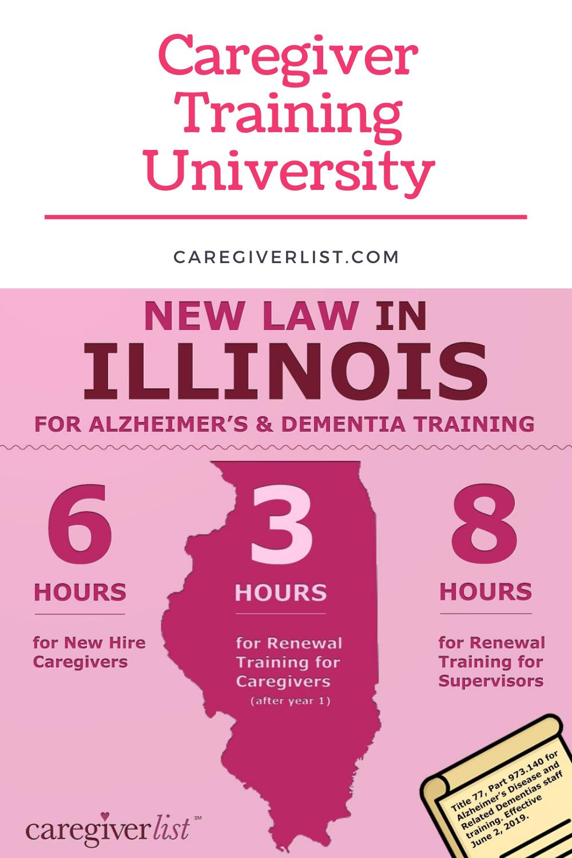 Caregiver Training University in 2020   Caregiver ...